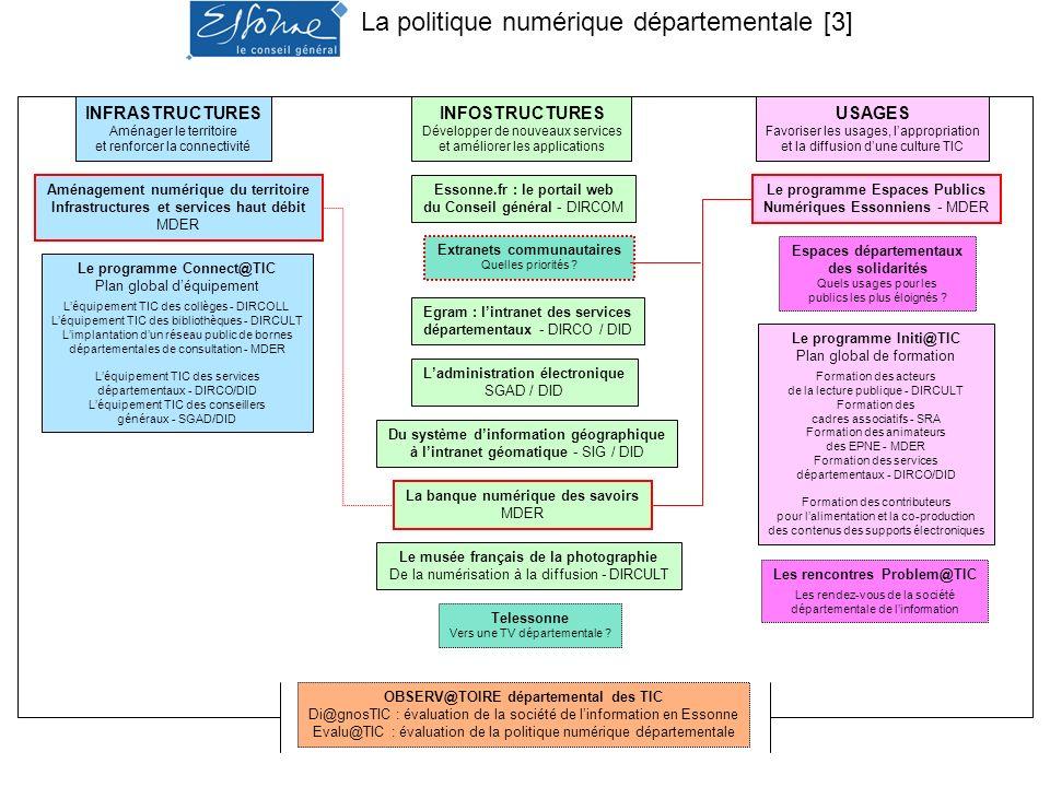 La politique numérique départementale [3]